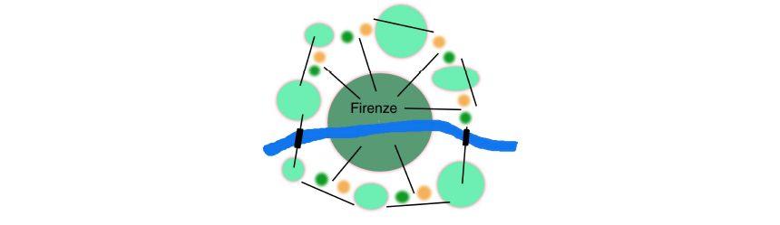 cm-firenze-schema-periferie